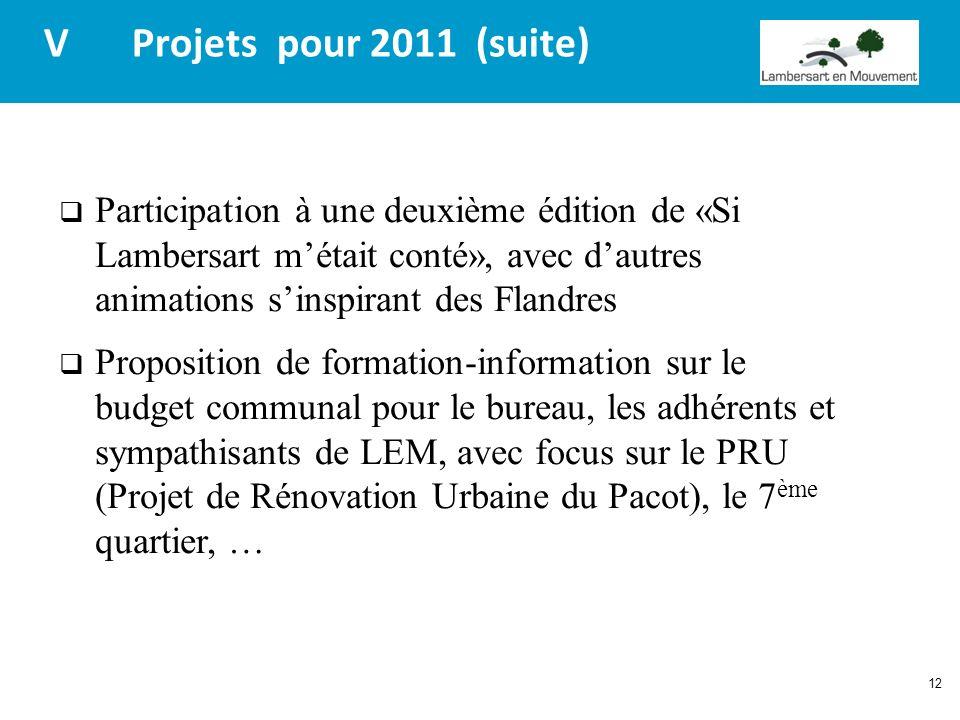 V Projets pour 2011 (suite)