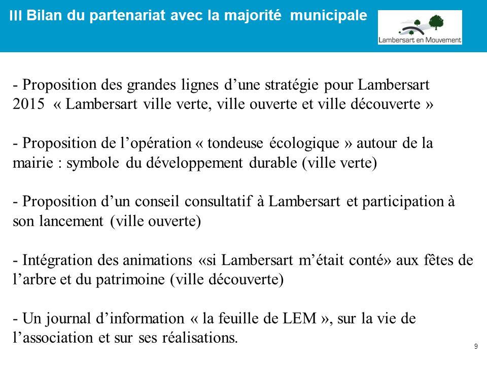 III Bilan du partenariat avec la majorité municipale