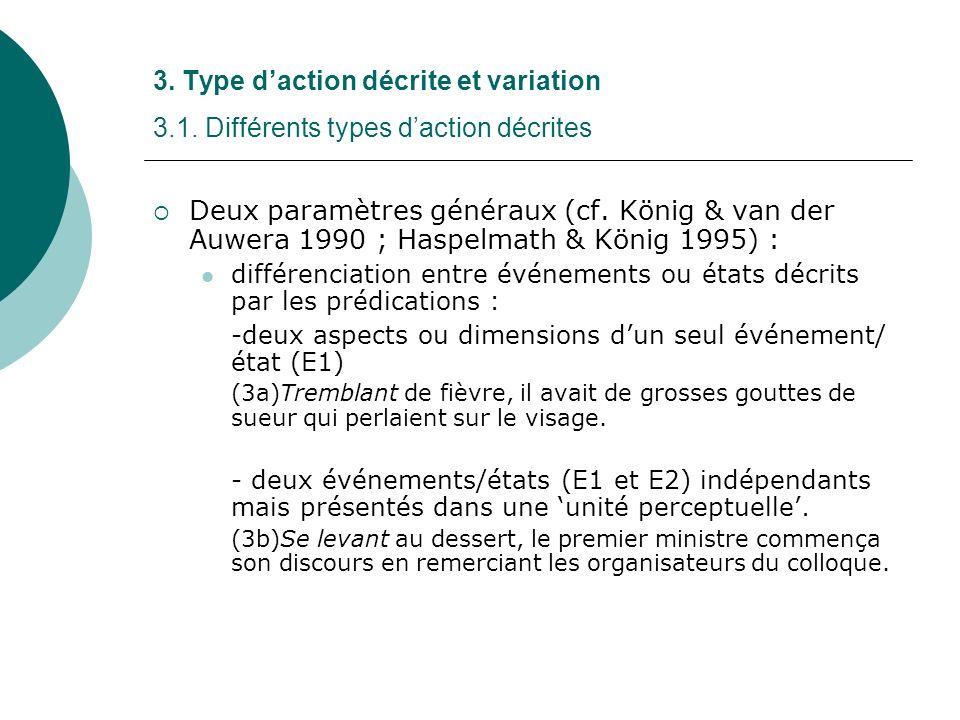 3. Type d'action décrite et variation 3. 1