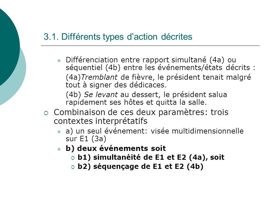 3.1. Différents types d'action décrites