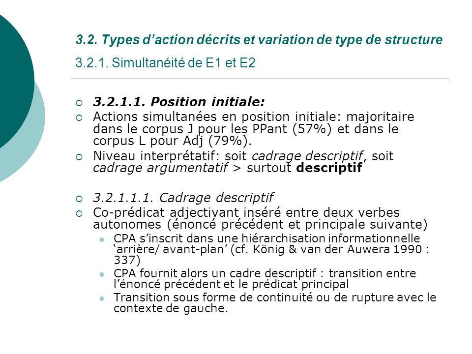 3. 2. Types d'action décrits et variation de type de structure 3. 2. 1