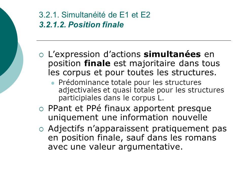 3.2.1. Simultanéité de E1 et E2 3.2.1.2. Position finale