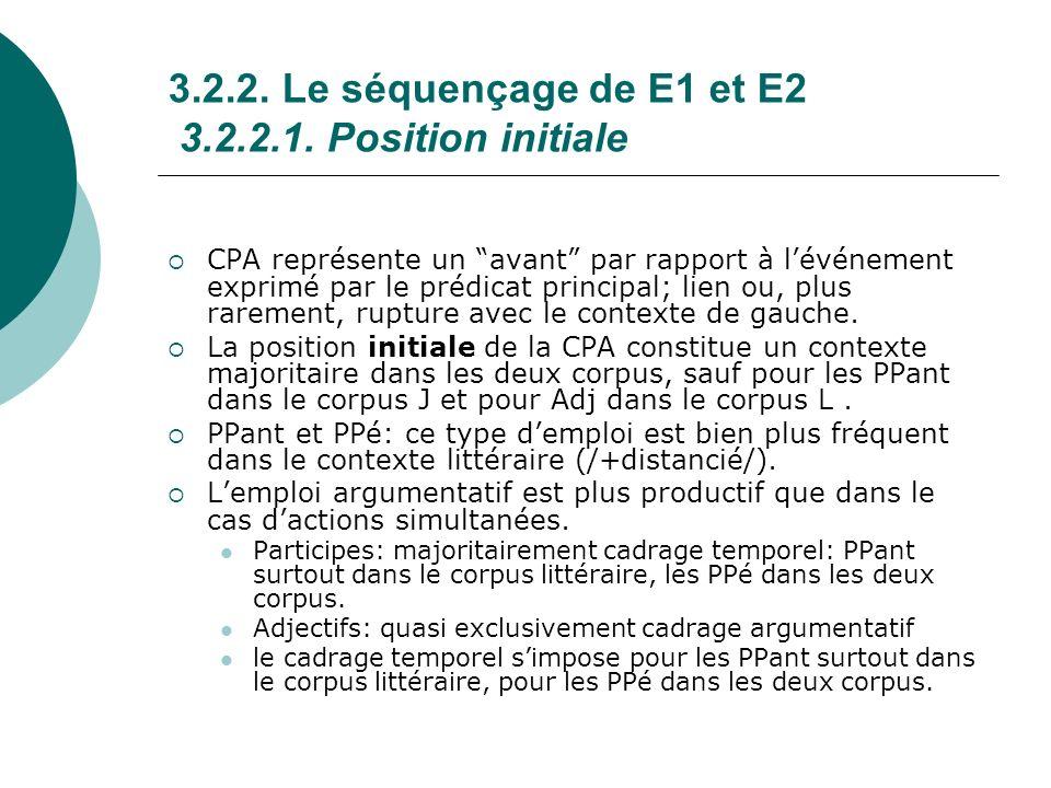 3.2.2. Le séquençage de E1 et E2 3.2.2.1. Position initiale