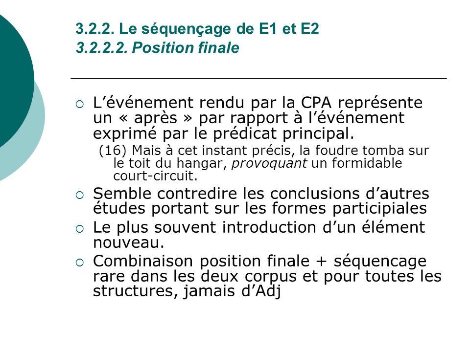3.2.2. Le séquençage de E1 et E2 3.2.2.2. Position finale