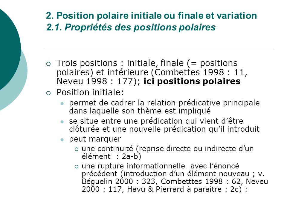 2. Position polaire initiale ou finale et variation 2. 1