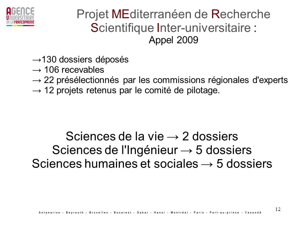 Sciences de la vie → 2 dossiers Sciences de l Ingénieur → 5 dossiers