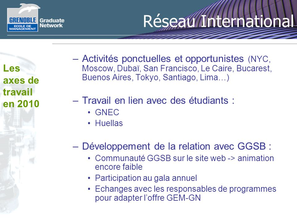 Réseau International