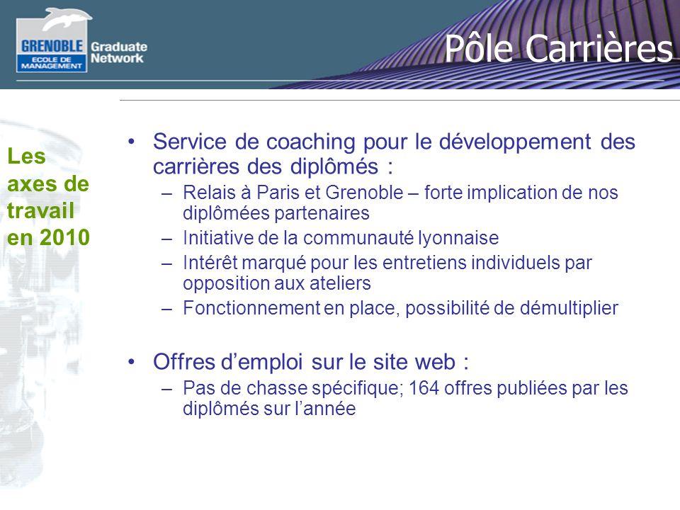 Pôle Carrières Service de coaching pour le développement des carrières des diplômés :