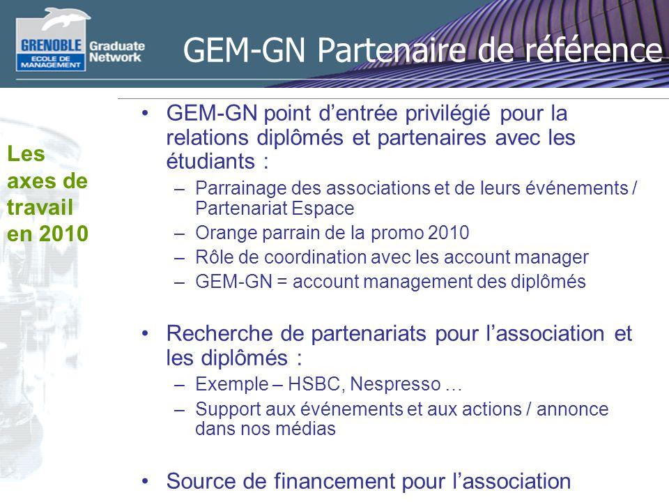 GEM-GN Partenaire de référence