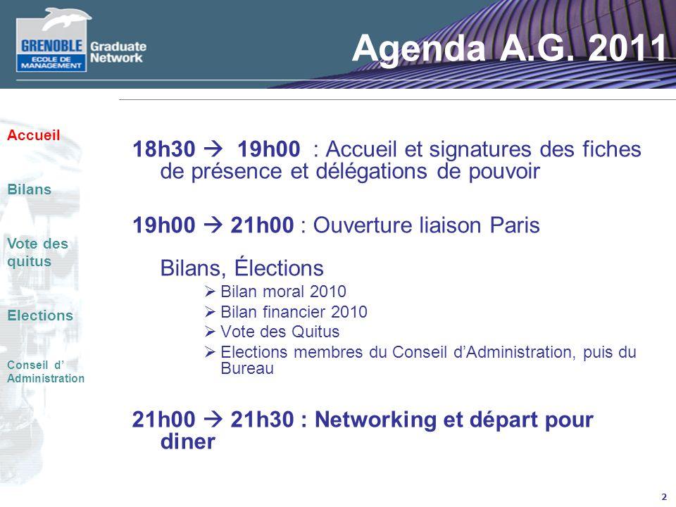 Agenda A.G. 2011 Accueil. Bilans. Vote des quitus. Elections. Conseil d' Administration.