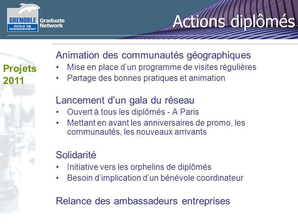 Actions diplômés Animation des communautés géographiques Projets 2011