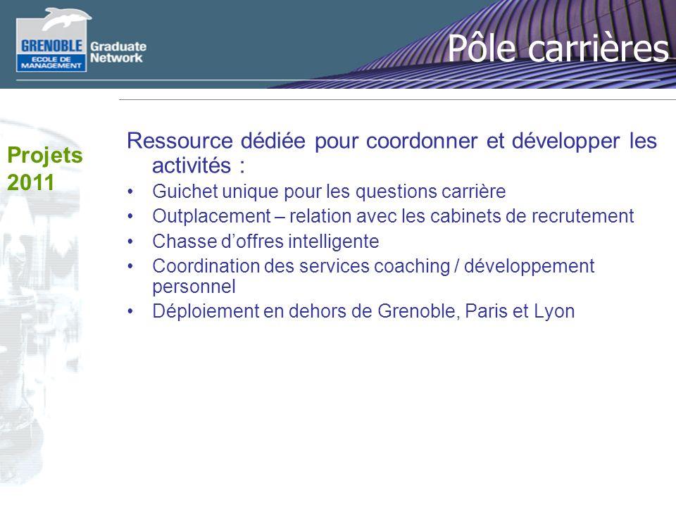 Pôle carrières Ressource dédiée pour coordonner et développer les activités : Guichet unique pour les questions carrière.