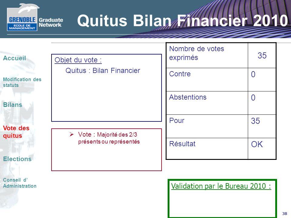 Quitus Bilan Financier 2010