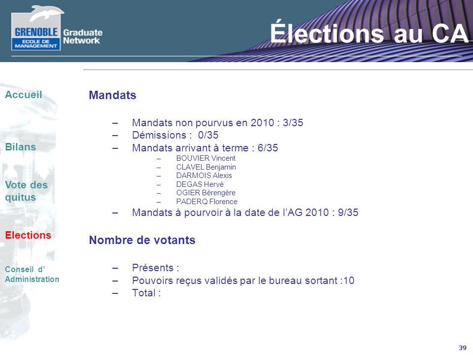Élections au CA Mandats Nombre de votants Accueil Bilans