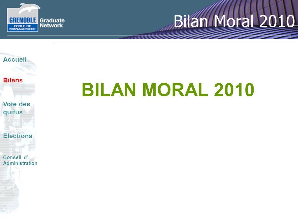 BILAN MORAL 2010 Bilan Moral 2010 Accueil Bilans Vote des quitus