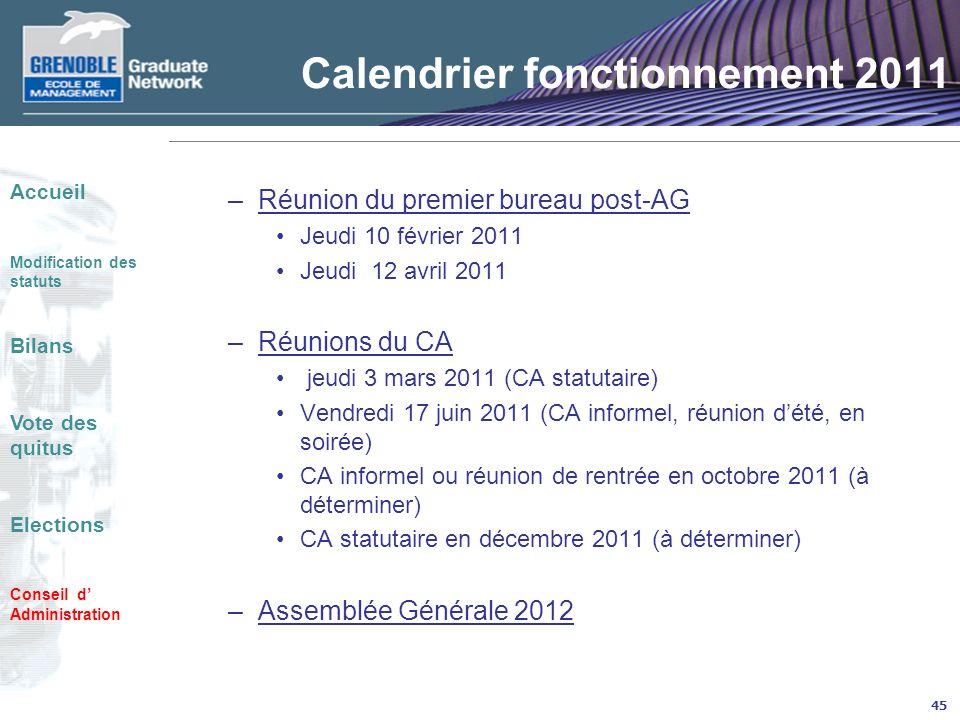 Calendrier fonctionnement 2011