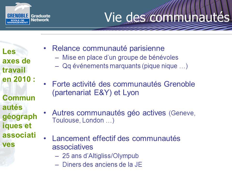 Vie des communautés Relance communauté parisienne