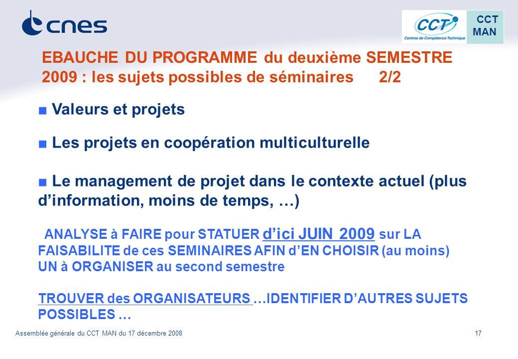 Les projets en coopération multiculturelle
