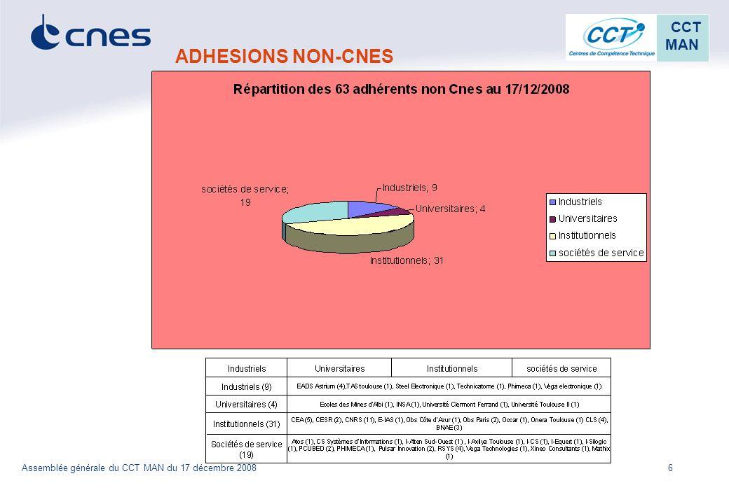 ADHESIONS NON-CNES Assemblée générale du CCT MAN du 17 décembre 2008