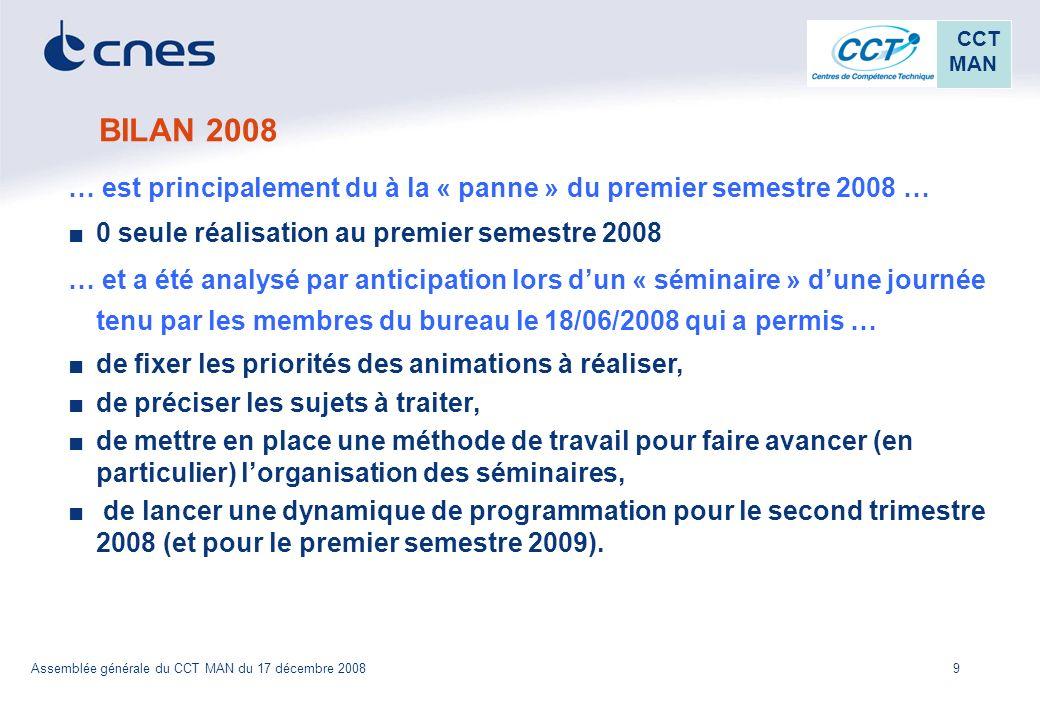 BILAN 2008 … est principalement du à la « panne » du premier semestre 2008 … 0 seule réalisation au premier semestre 2008.