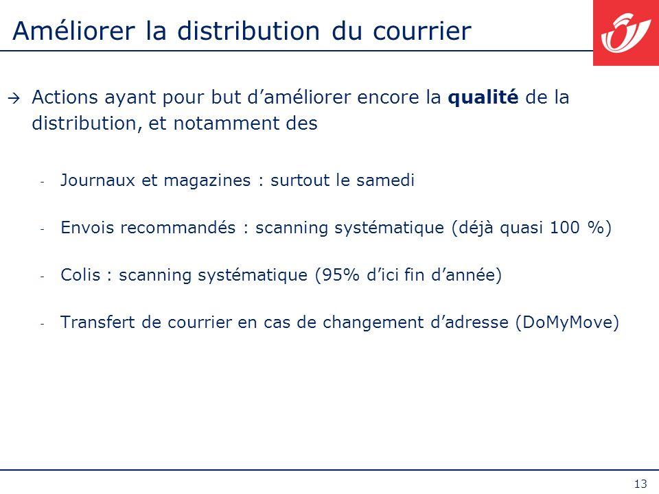 Améliorer la distribution du courrier