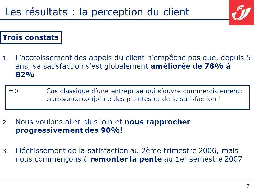 Les résultats : la perception du client