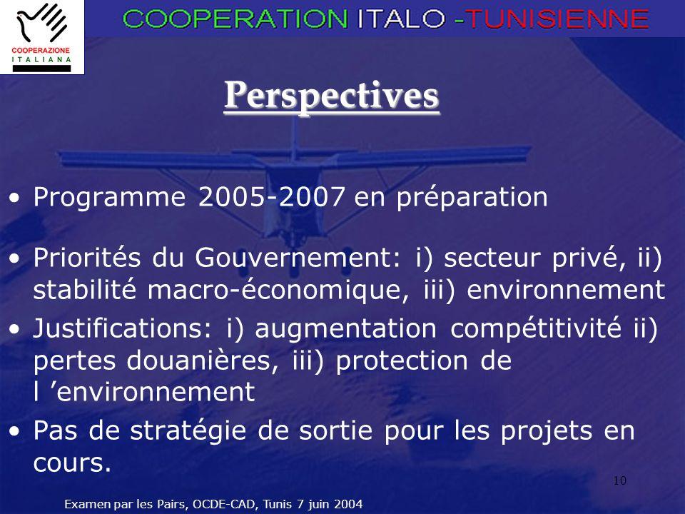 Perspectives Programme 2005-2007 en préparation