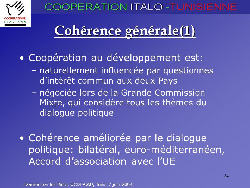 Cohérence générale(1) Coopération au développement est: