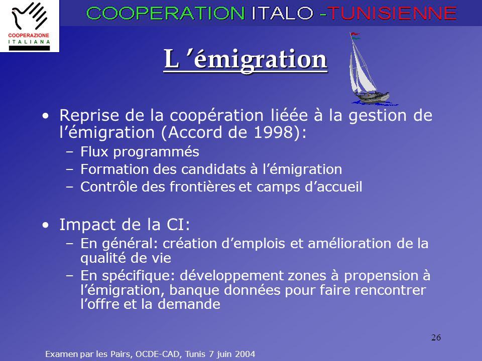 L 'émigration Reprise de la coopération liéée à la gestion de l'émigration (Accord de 1998): Flux programmés.