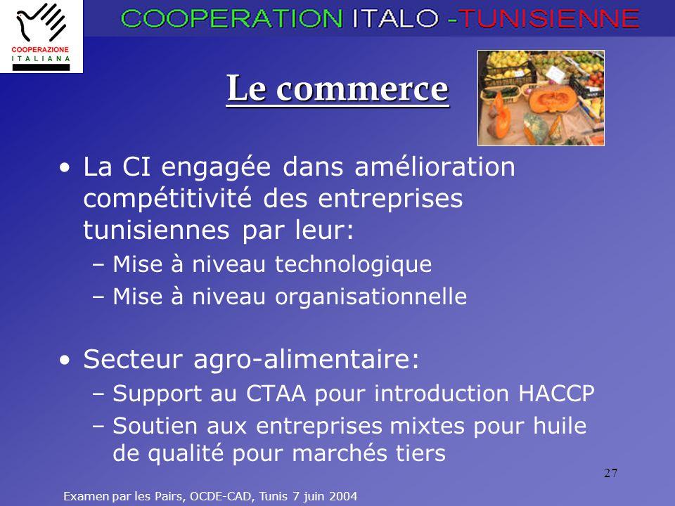 Le commerce La CI engagée dans amélioration compétitivité des entreprises tunisiennes par leur: Mise à niveau technologique.