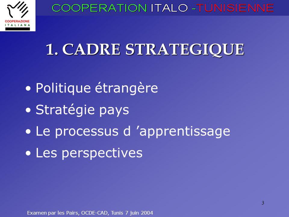 1. CADRE STRATEGIQUE Politique étrangère Stratégie pays