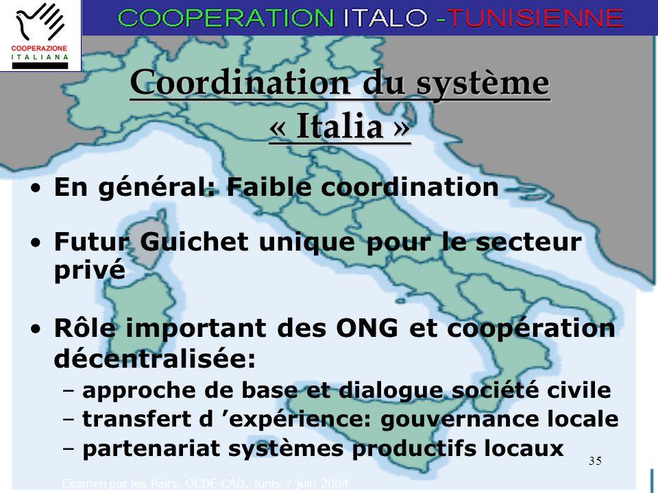 Coordination du système « Italia »