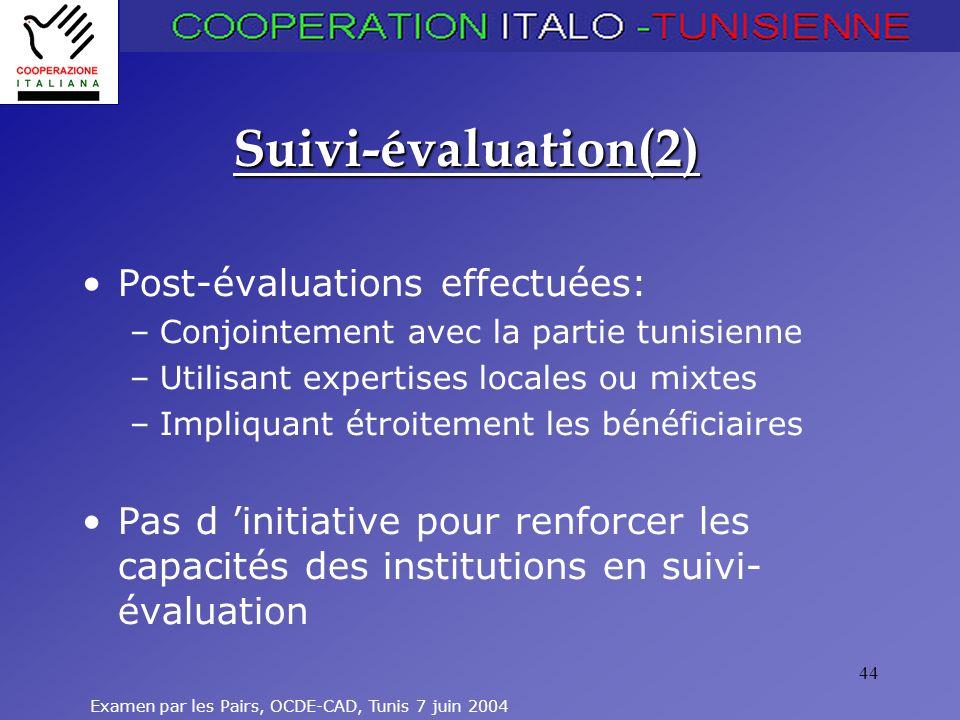 Suivi-évaluation(2) Post-évaluations effectuées: