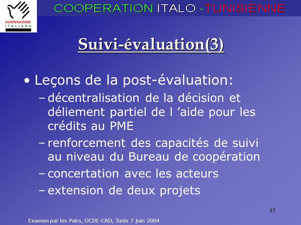 Suivi-évaluation(3) Leçons de la post-évaluation: