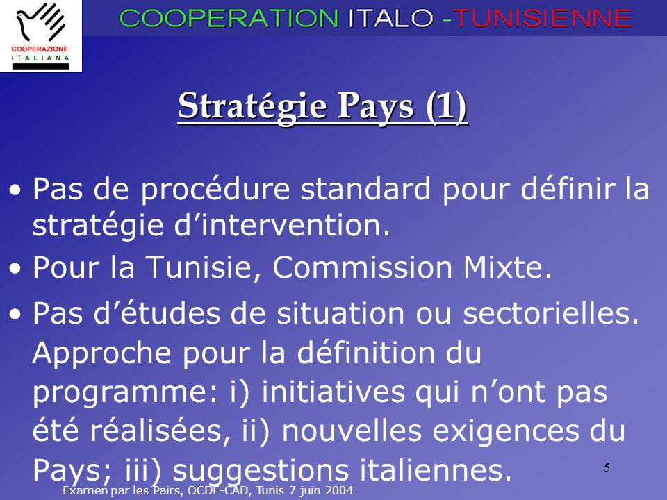Stratégie Pays (1) Pas de procédure standard pour définir la stratégie d'intervention. Pour la Tunisie, Commission Mixte.