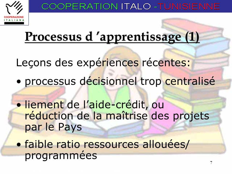 Processus d 'apprentissage (1)