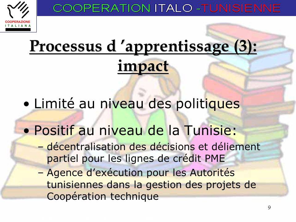 Processus d 'apprentissage (3): impact
