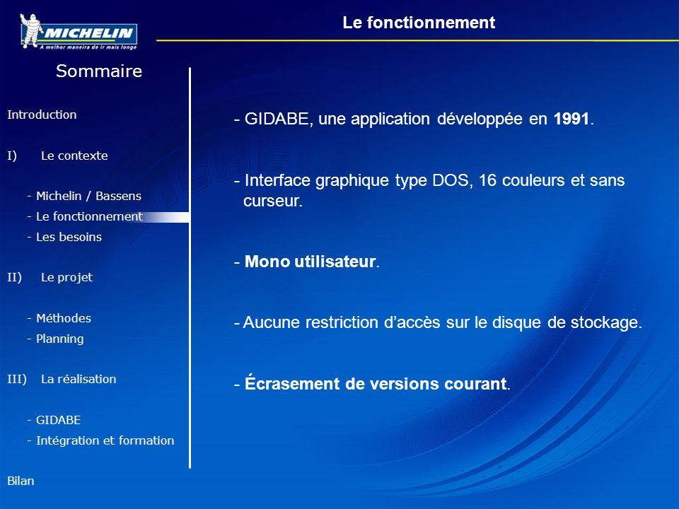 - GIDABE, une application développée en 1991.