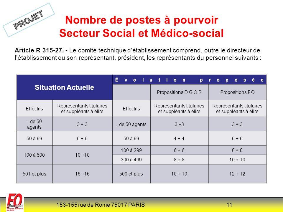 Nombre de postes à pourvoir Secteur Social et Médico-social