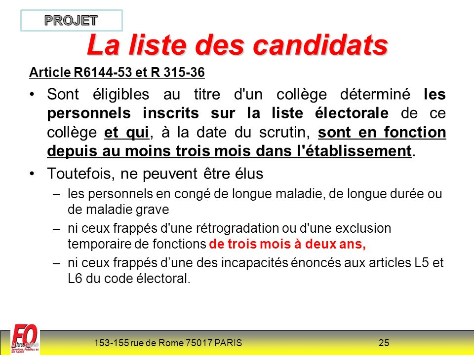 PROJET La liste des candidats. Article R6144-53 et R 315-36.