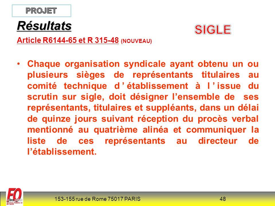 PROJET Résultats. SIGLE. Article R6144-65 et R 315-48 (NOUVEAU)