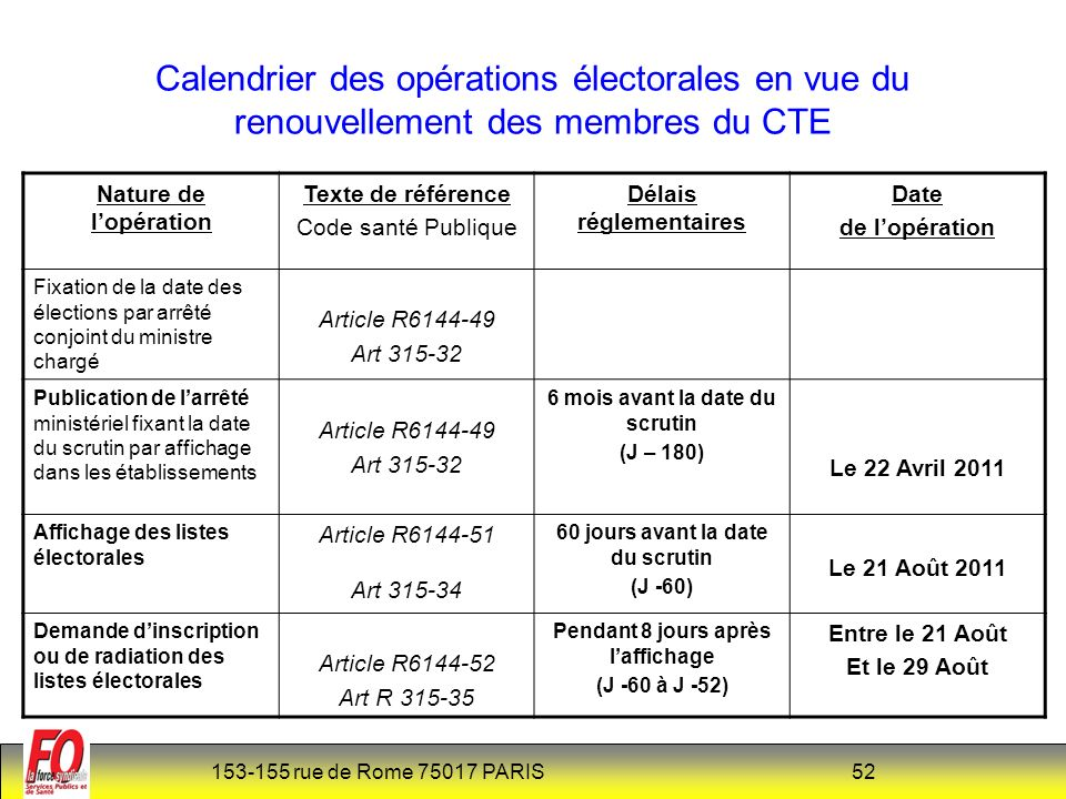 Calendrier des opérations électorales en vue du renouvellement des membres du CTE