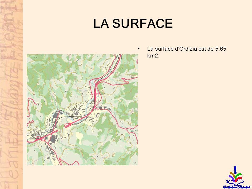 LA SURFACE La surface d Ordizia est de 5,65 km2.