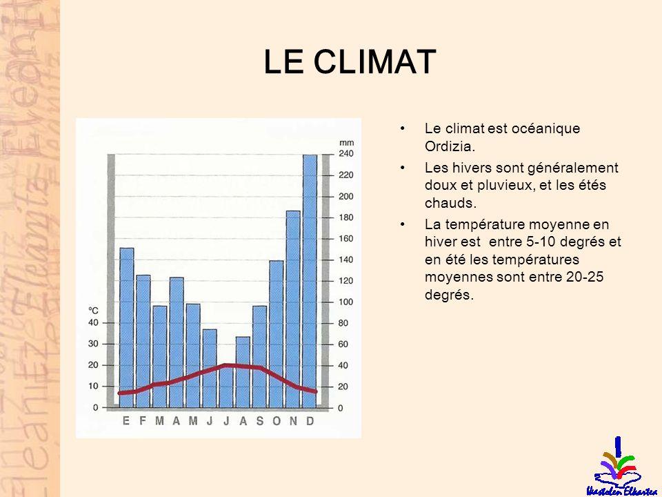 LE CLIMAT Le climat est océanique Ordizia.