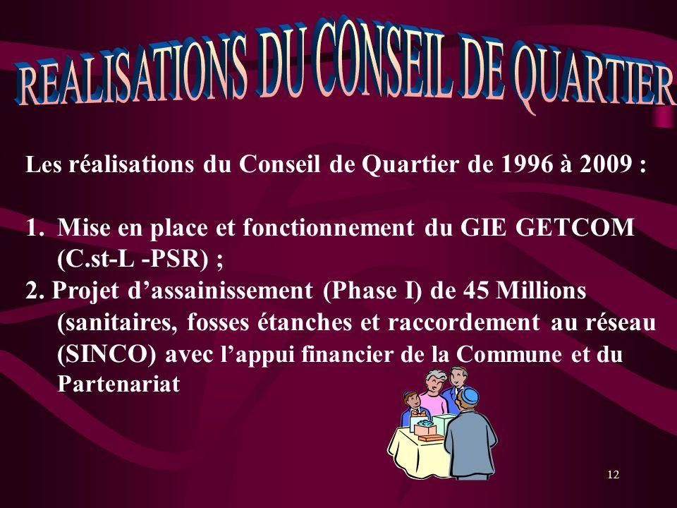 REALISATIONS DU CONSEIL DE QUARTIER