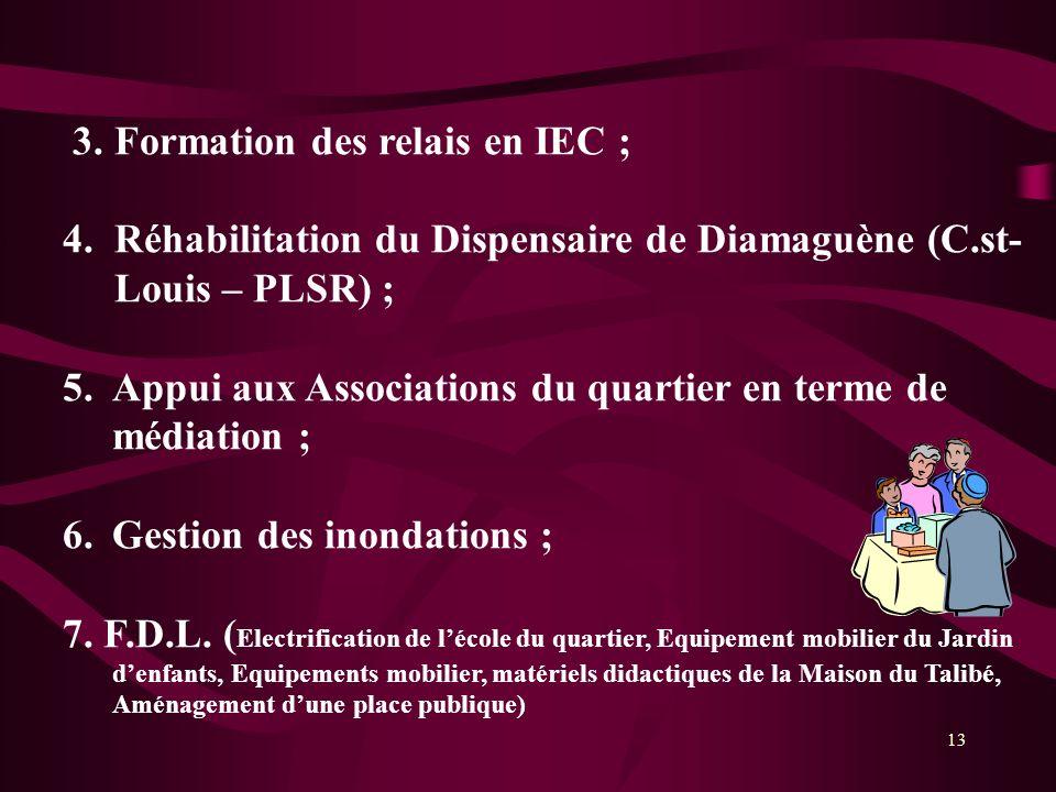 3. Formation des relais en IEC ;