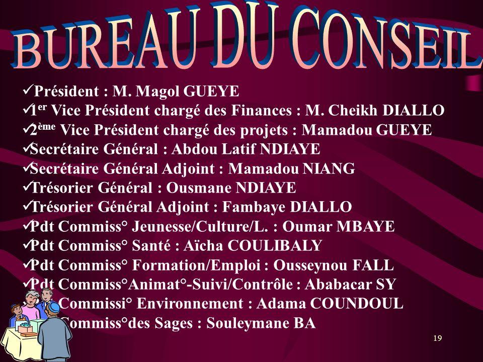 BUREAU DU CONSEIL Président : M. Magol GUEYE
