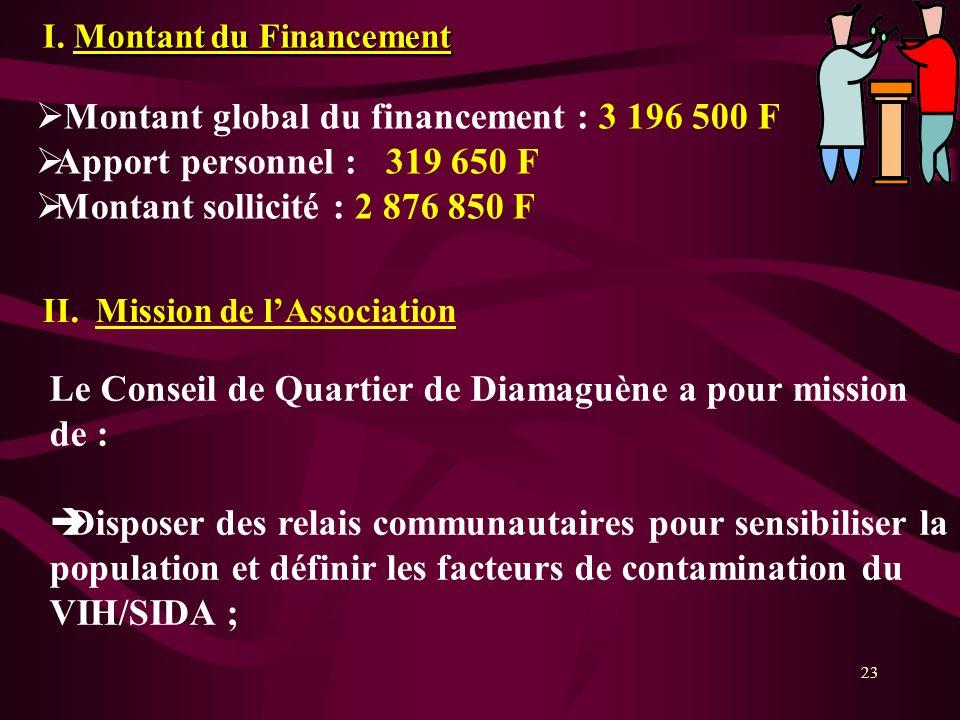 Montant global du financement : 3 196 500 F