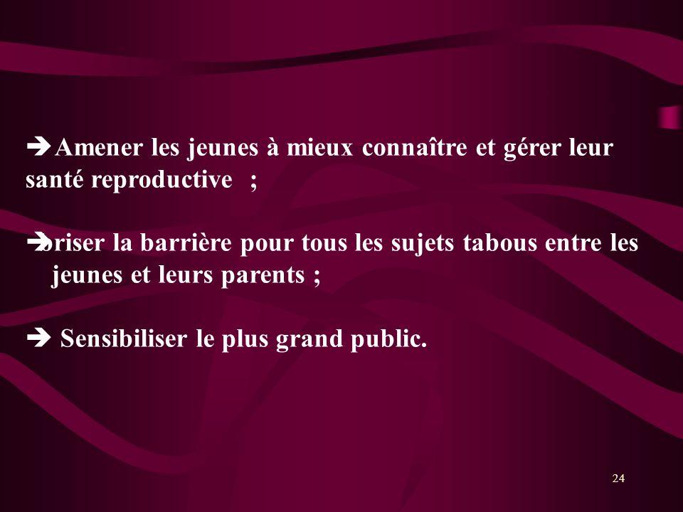 Amener les jeunes à mieux connaître et gérer leur santé reproductive ;