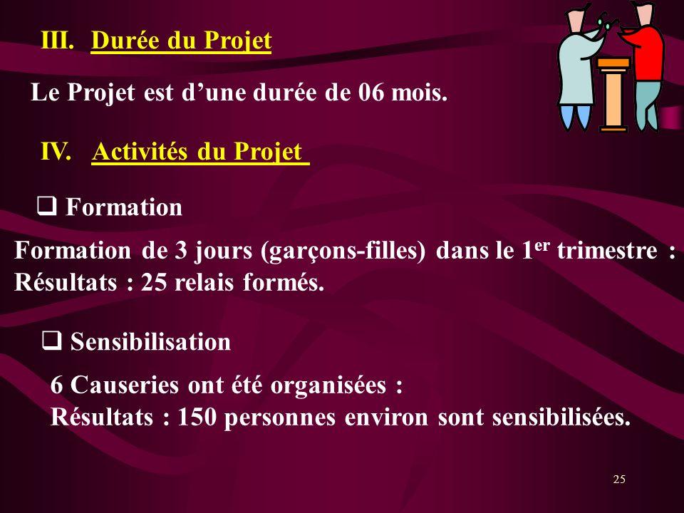 III. Durée du Projet Le Projet est d'une durée de 06 mois. IV. Activités du Projet. Formation.